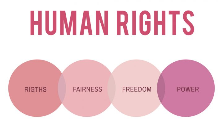 Human rights poster