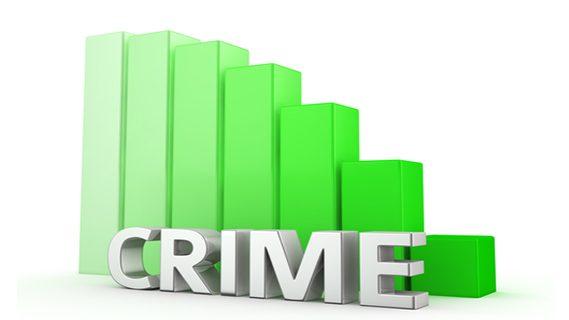 Crime graph on the decrease