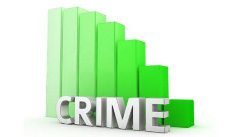 Crime rates graph