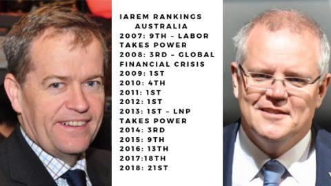 Australian Parliament members